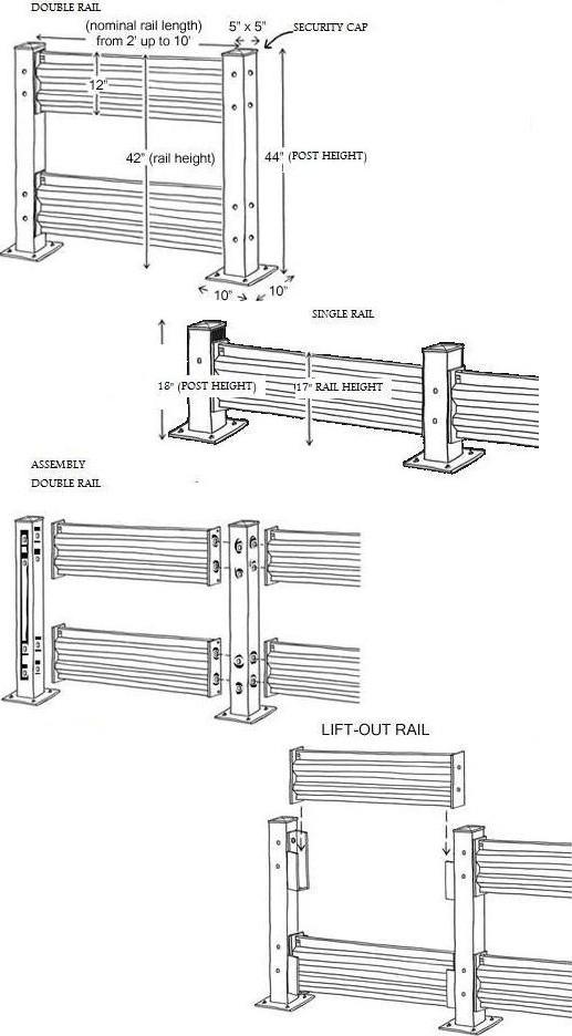 Cogan guardrails ontario warehouse shelving racking for Mezzanine guard rail